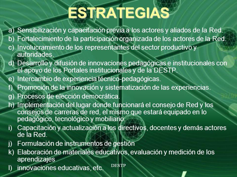 ESTRATEGIAS Sensibilización y capacitación previa a los actores y aliados de la Red.