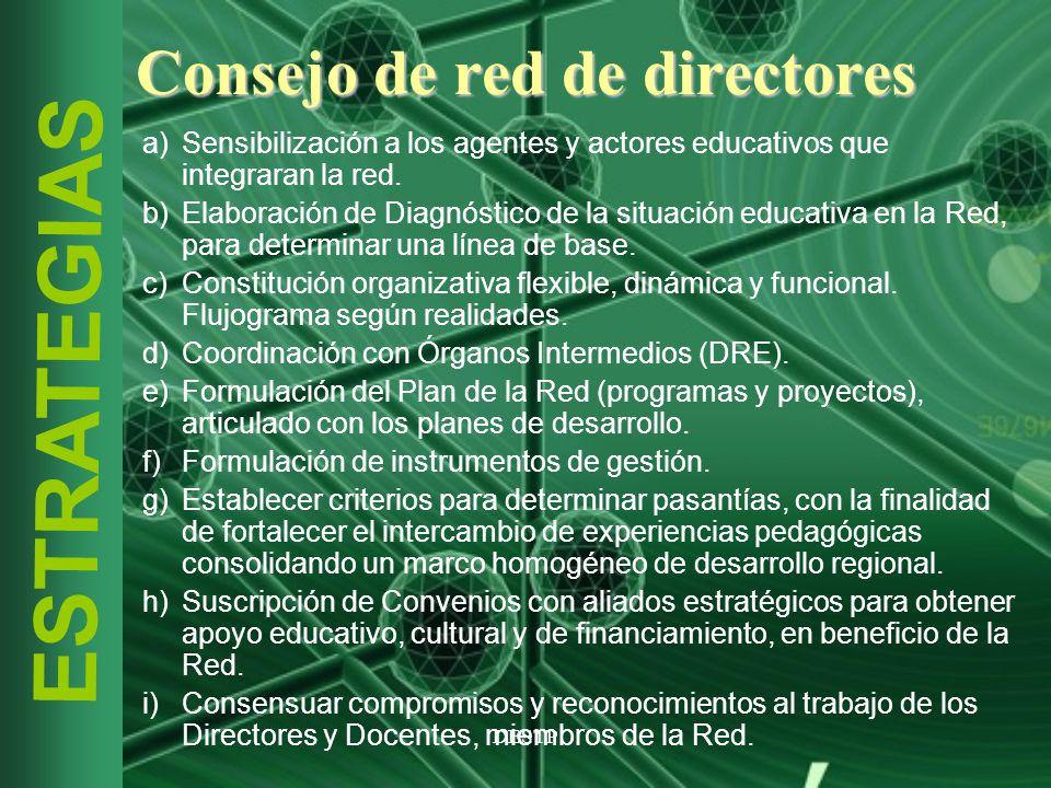Consejo de red de directores