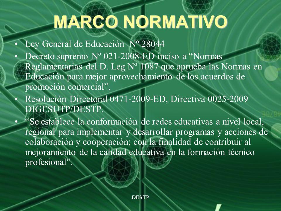 MARCO NORMATIVO Ley General de Educación Nº 28044
