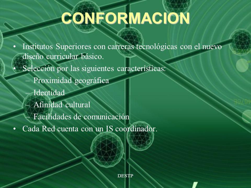 CONFORMACION Institutos Superiores con carreras tecnológicas con el nuevo diseño curricular básico.