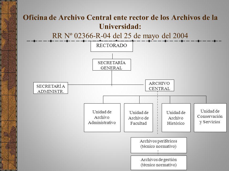 Oficina de Archivo Central ente rector de los Archivos de la Universidad: RR Nº 02366-R-04 del 25 de mayo del 2004