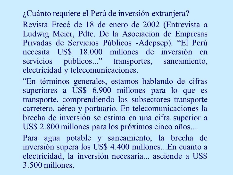 ¿Cuánto requiere el Perú de inversión extranjera