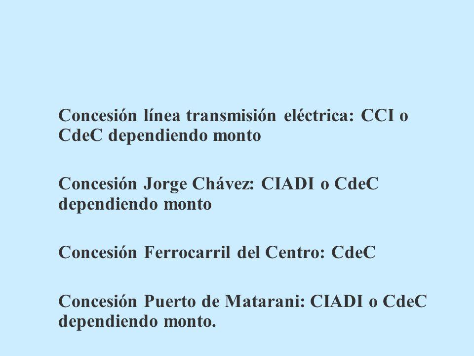 Concesión línea transmisión eléctrica: CCI o CdeC dependiendo monto