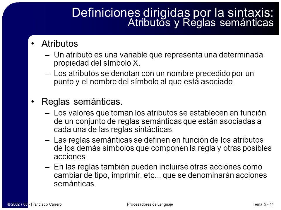 Definiciones dirigidas por la sintaxis: Atributos y Reglas semánticas