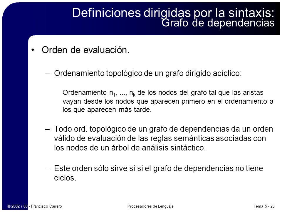 Definiciones dirigidas por la sintaxis: Grafo de dependencias