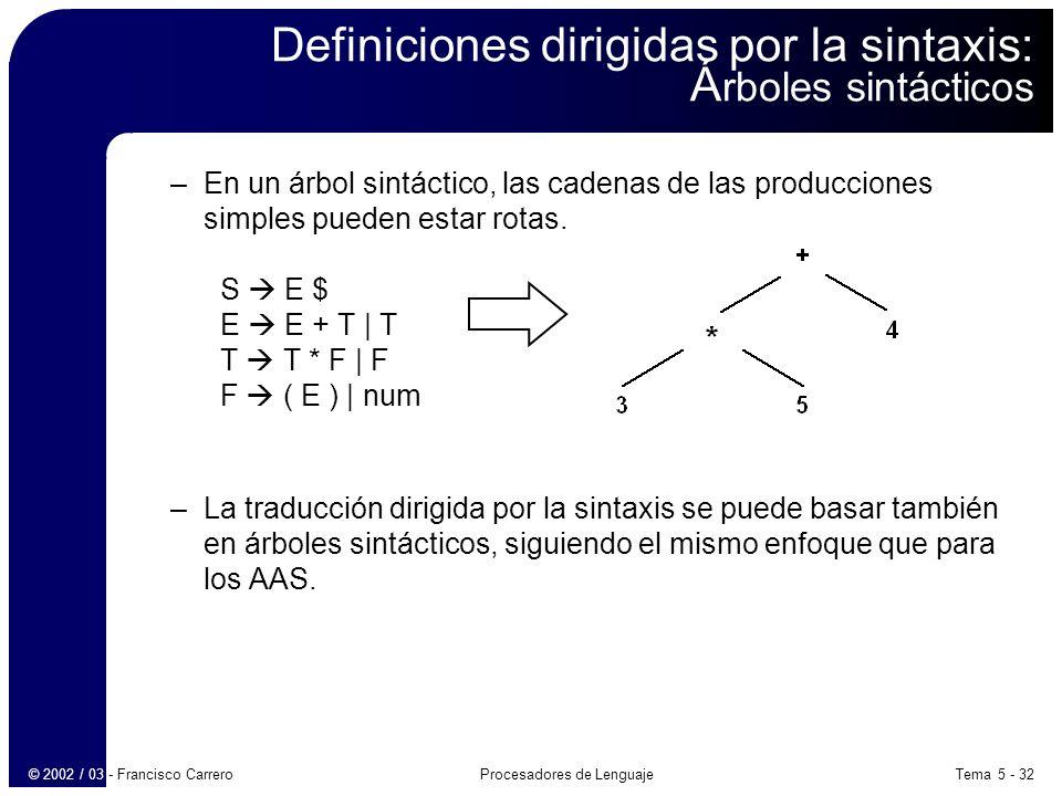 Definiciones dirigidas por la sintaxis: Árboles sintácticos