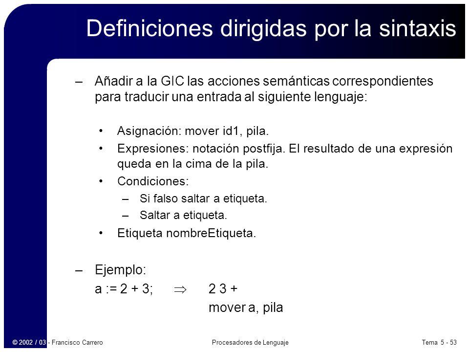 Definiciones dirigidas por la sintaxis