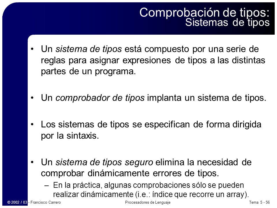 Comprobación de tipos: Sistemas de tipos