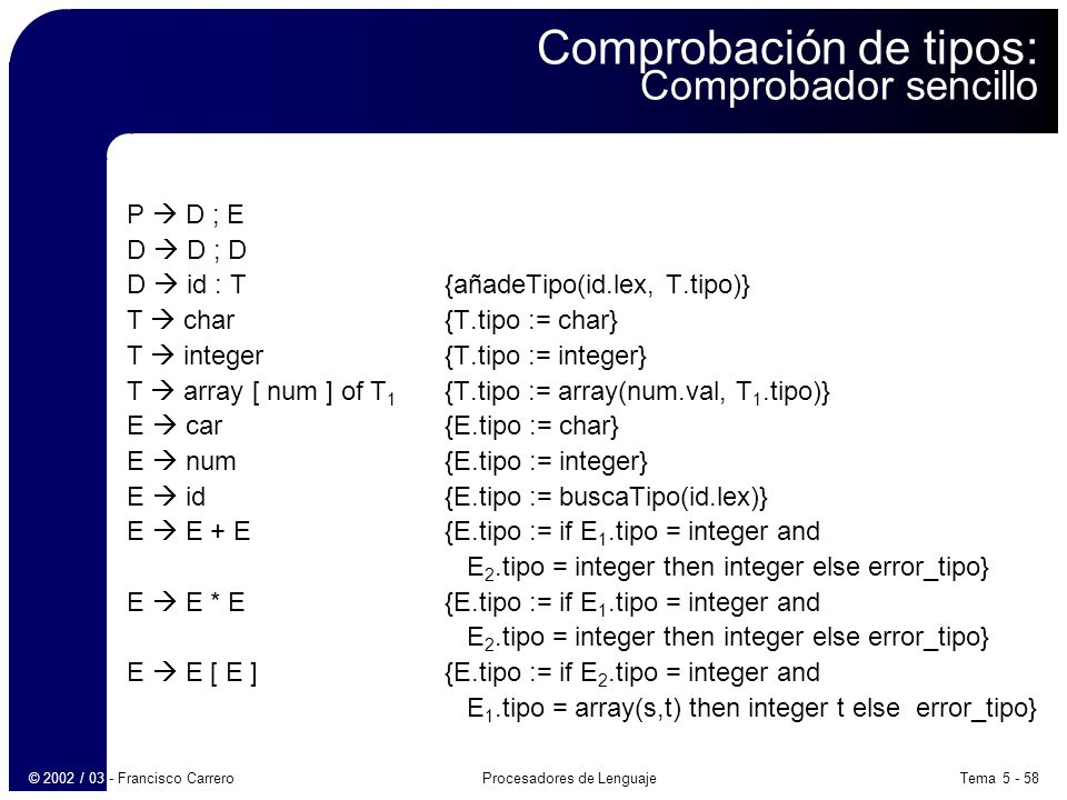 Comprobación de tipos: Comprobador sencillo