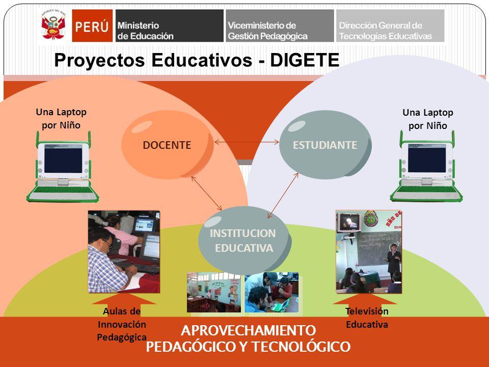 Proyectos Educativos - DIGETE