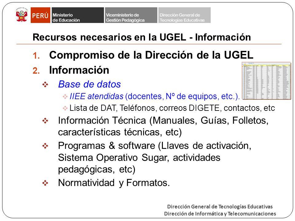 Recursos necesarios en la UGEL - Información