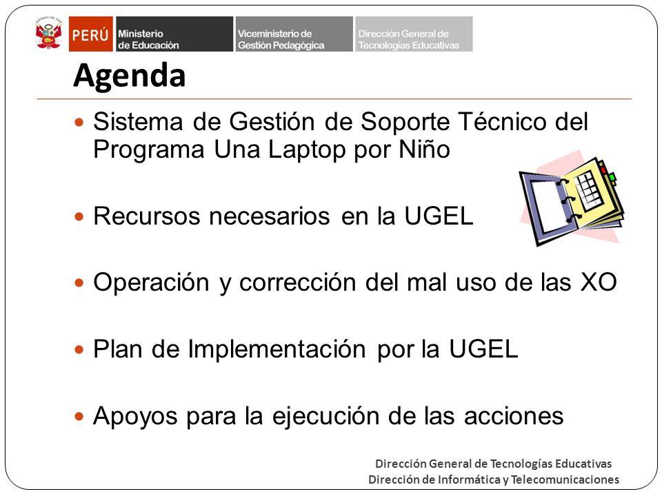Agenda Sistema de Gestión de Soporte Técnico del Programa Una Laptop por Niño. Recursos necesarios en la UGEL.