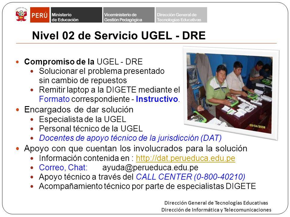 Nivel 02 de Servicio UGEL - DRE