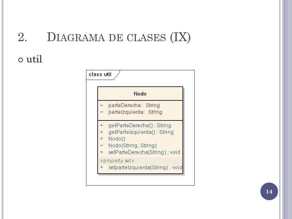 2. Diagrama de clases (IX)