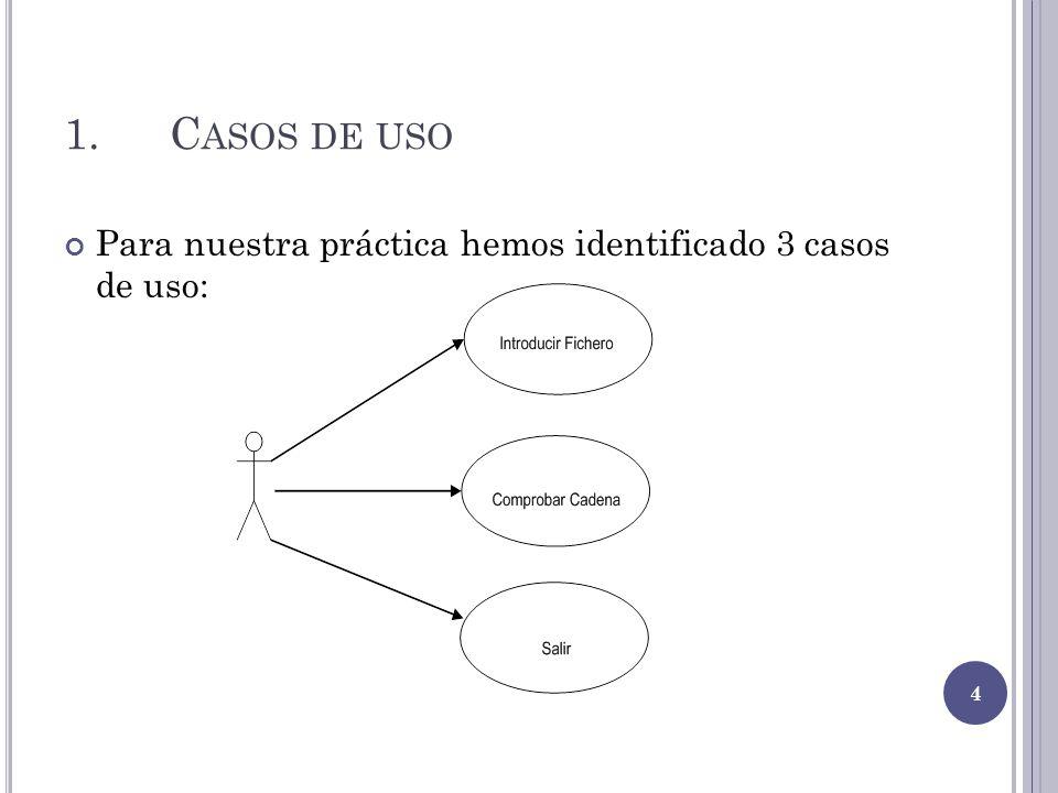 1. Casos de uso Para nuestra práctica hemos identificado 3 casos de uso: Analizador Sintáctico LL1 Pablo PIÑEIRO - Marcos ZAMARREÑO.