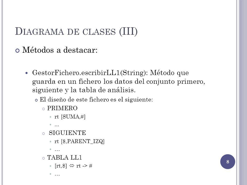 Diagrama de clases (III)