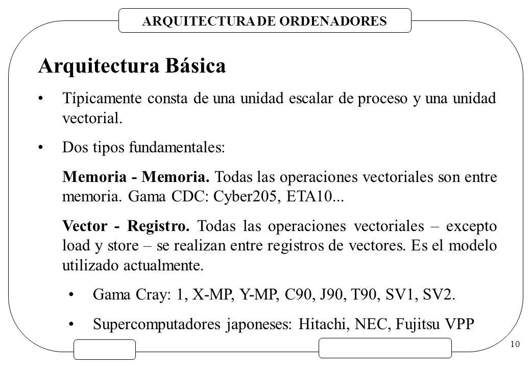 Arquitectura Básica Típicamente consta de una unidad escalar de proceso y una unidad vectorial. Dos tipos fundamentales: