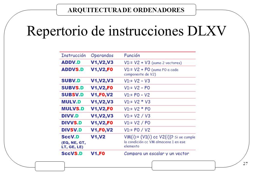 Repertorio de instrucciones DLXV