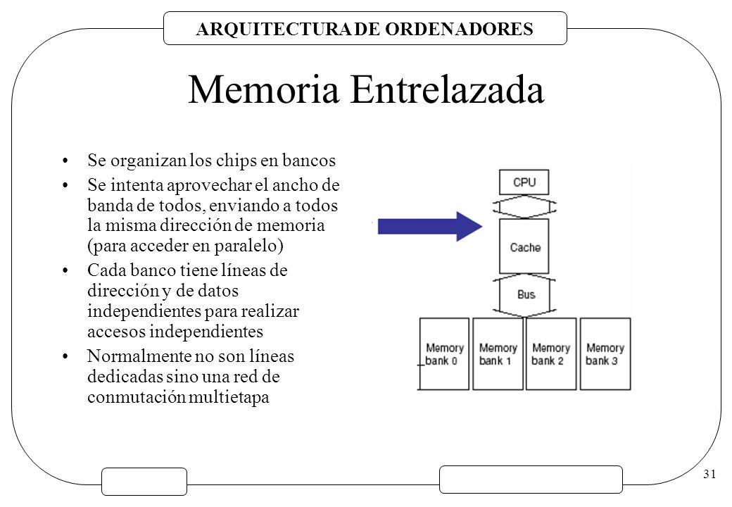 Memoria Entrelazada Se organizan los chips en bancos