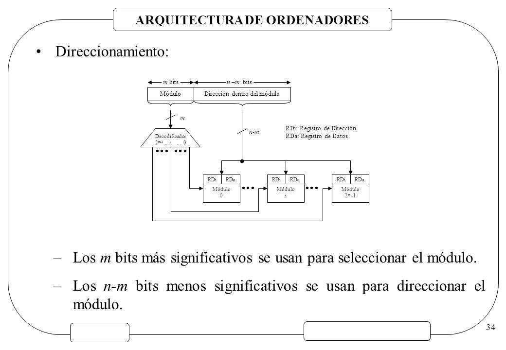 Dirección dentro del módulo