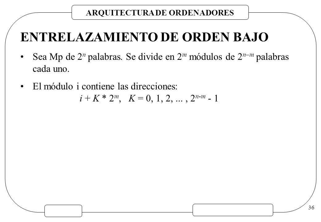 ENTRELAZAMIENTO DE ORDEN BAJO