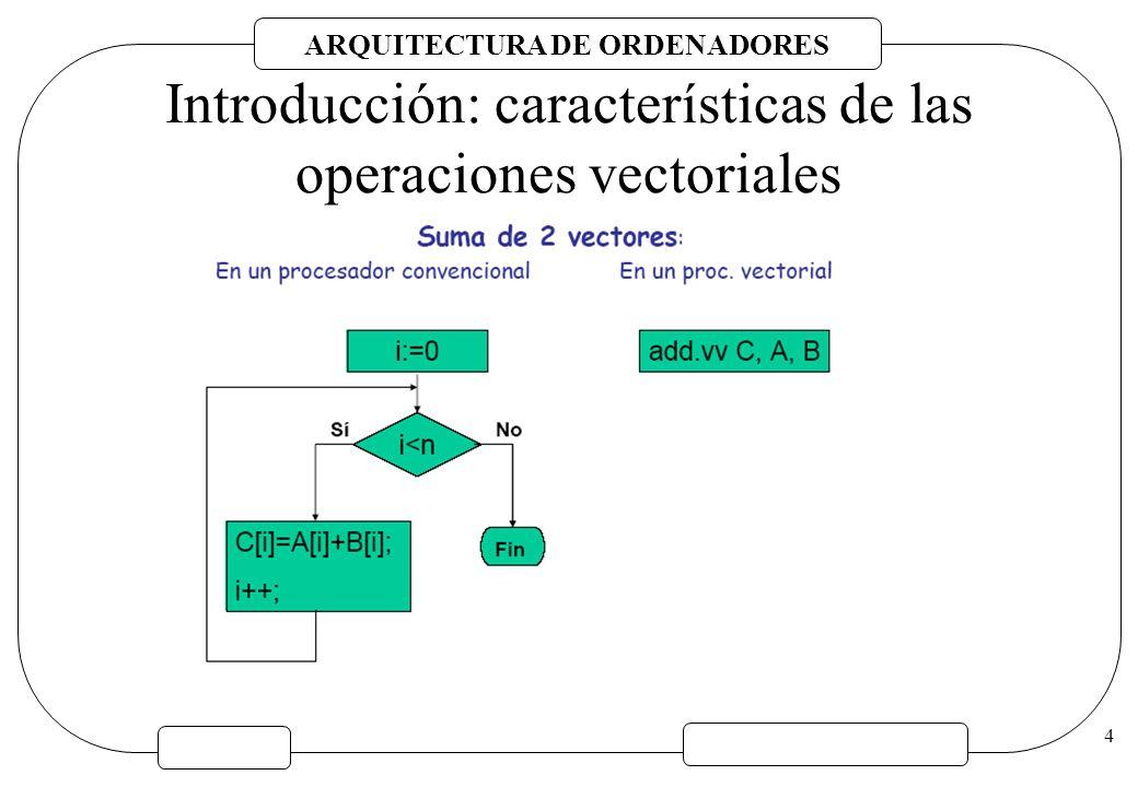 Introducción: características de las operaciones vectoriales