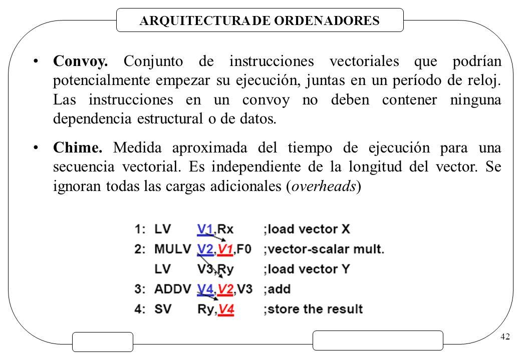 Convoy. Conjunto de instrucciones vectoriales que podrían potencialmente empezar su ejecución, juntas en un período de reloj. Las instrucciones en un convoy no deben contener ninguna dependencia estructural o de datos.