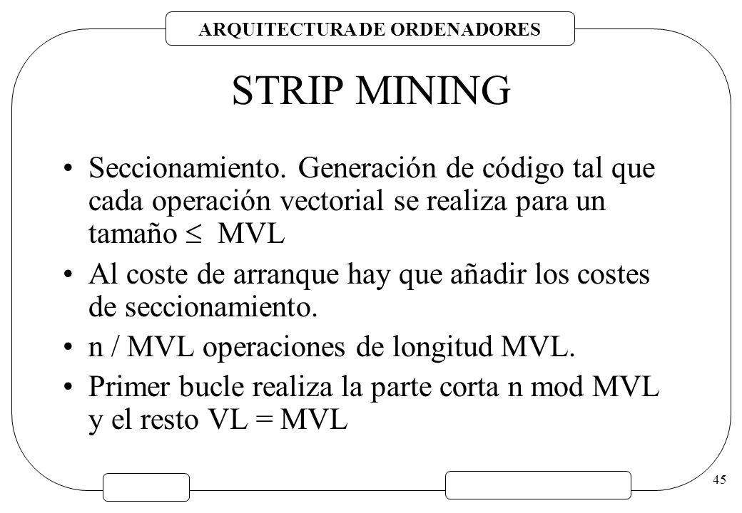 STRIP MINING Seccionamiento. Generación de código tal que cada operación vectorial se realiza para un tamaño  MVL.