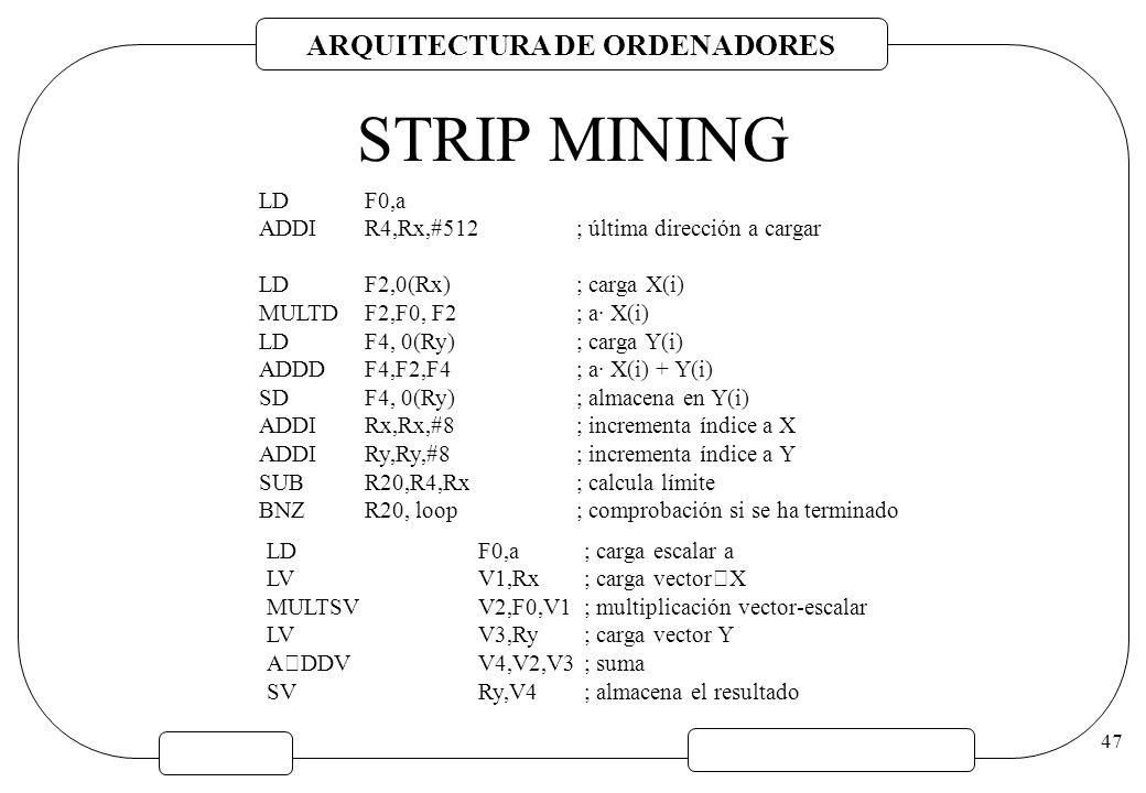 STRIP MINING LD F0,a ADDI R4,Rx,#512 ; última dirección a cargar