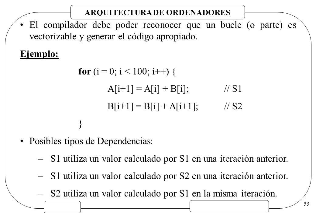 El compilador debe poder reconocer que un bucle (o parte) es vectorizable y generar el código apropiado.