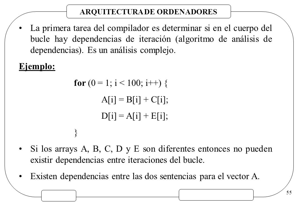 La primera tarea del compilador es determinar si en el cuerpo del bucle hay dependencias de iteración (algoritmo de análisis de dependencias). Es un análisis complejo.