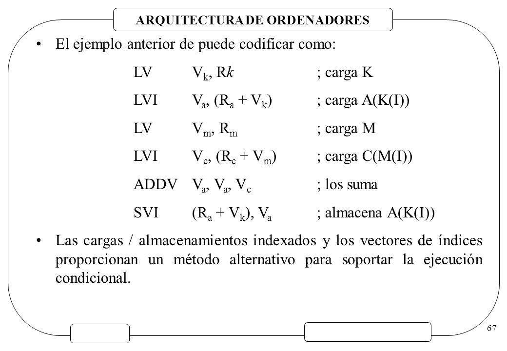 El ejemplo anterior de puede codificar como: