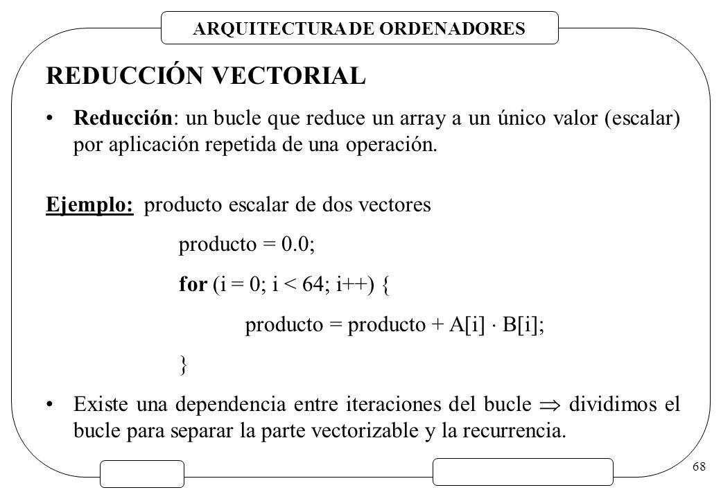 REDUCCIÓN VECTORIAL Reducción: un bucle que reduce un array a un único valor (escalar) por aplicación repetida de una operación.