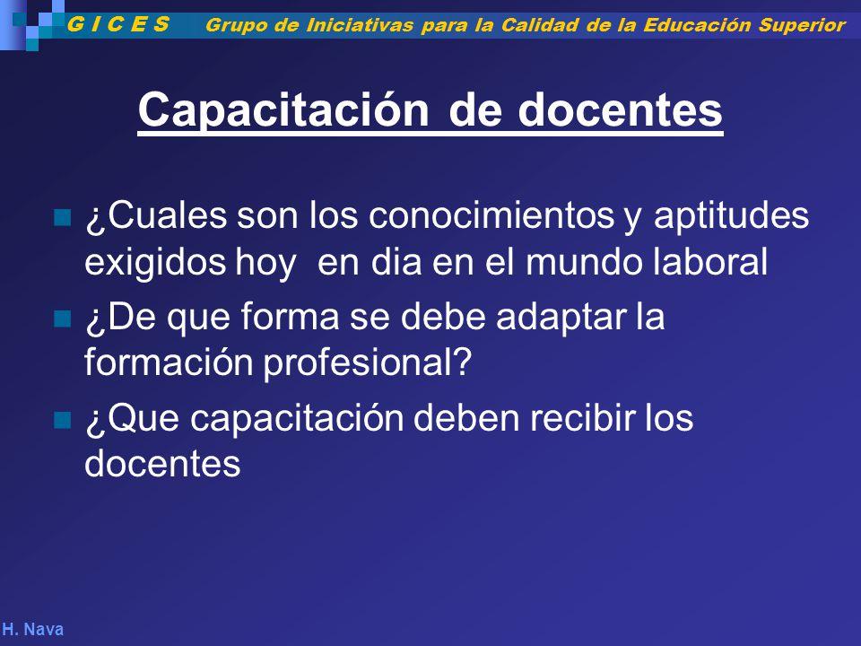 Capacitación de docentes
