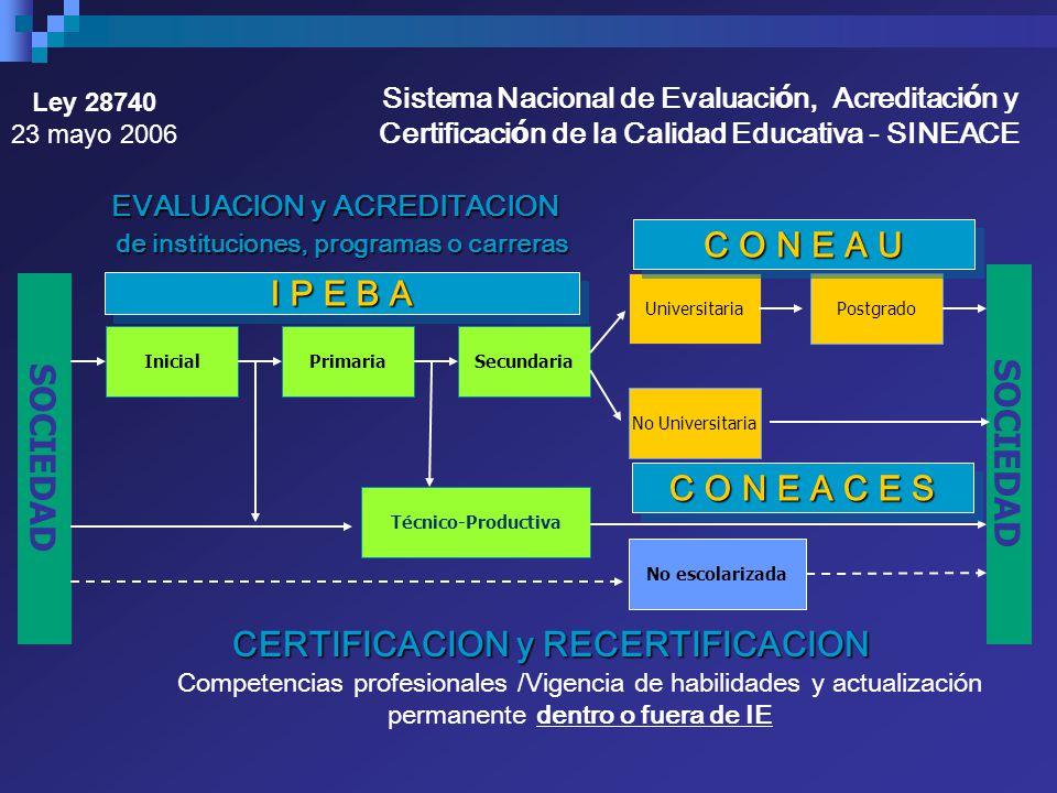 EVALUACION y ACREDITACION CERTIFICACION y RECERTIFICACION