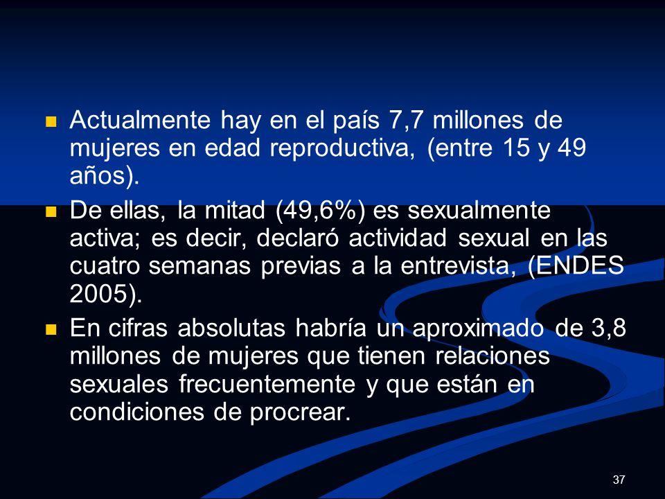 Actualmente hay en el país 7,7 millones de mujeres en edad reproductiva, (entre 15 y 49 años).