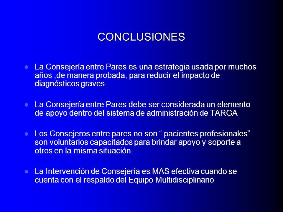 CONCLUSIONES La Consejería entre Pares es una estrategia usada por muchos años ,de manera probada, para reducir el impacto de diagnósticos graves .