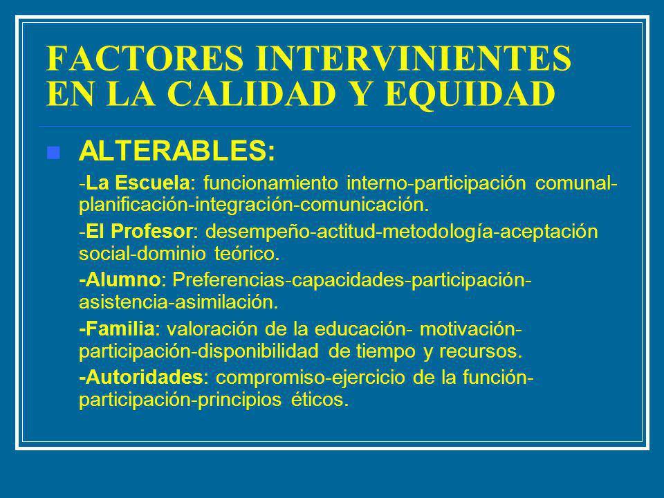 FACTORES INTERVINIENTES EN LA CALIDAD Y EQUIDAD