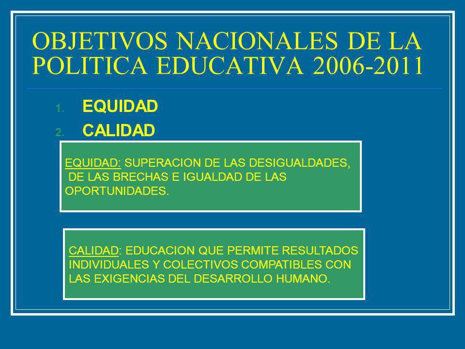 OBJETIVOS NACIONALES DE LA POLITICA EDUCATIVA 2006-2011