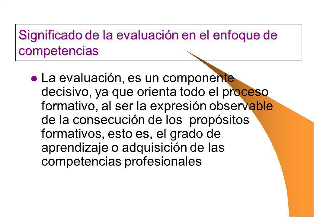 Significado de la evaluación en el enfoque de competencias