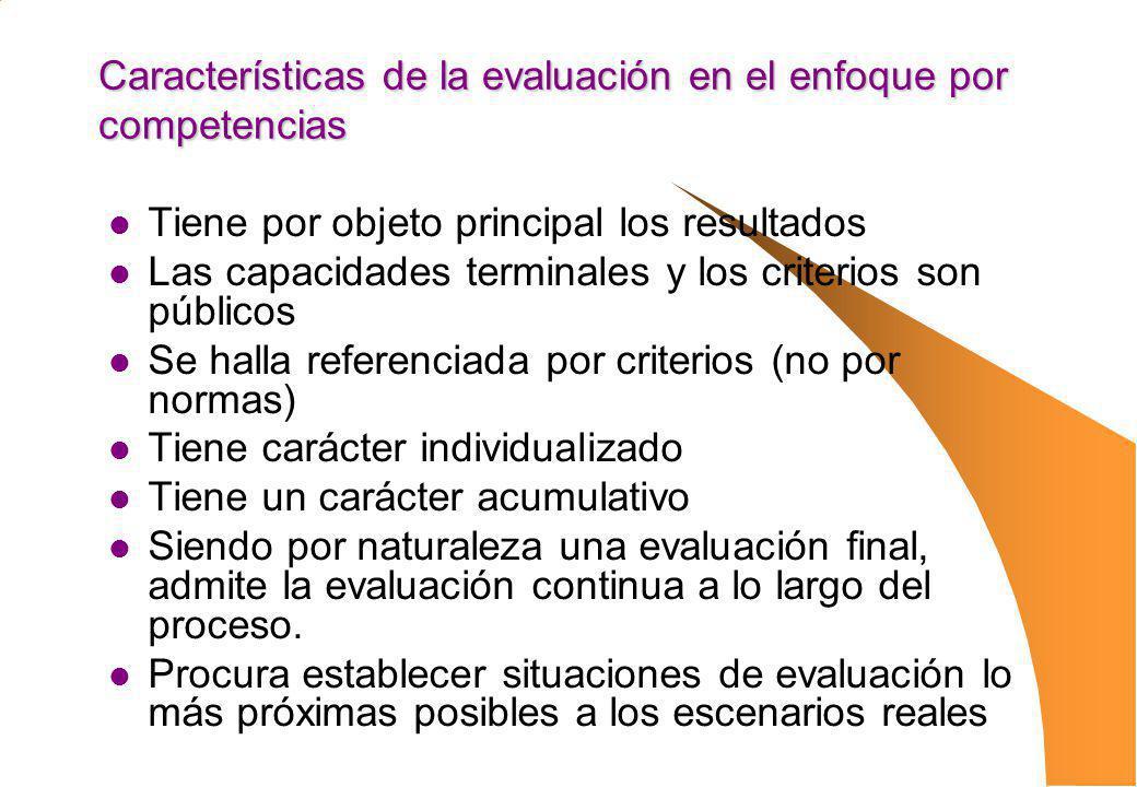 Características de la evaluación en el enfoque por competencias