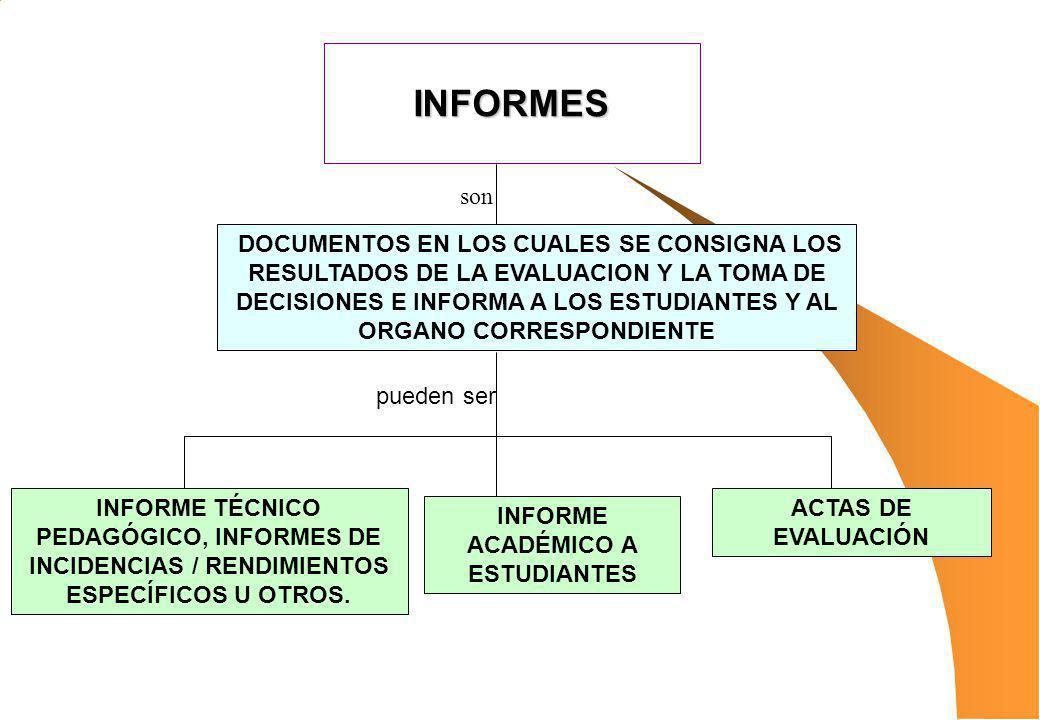 INFORME ACADÉMICO A ESTUDIANTES