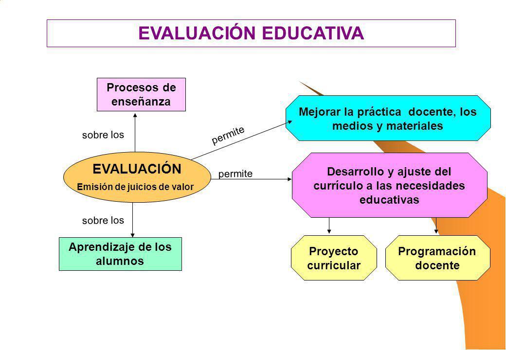 EVALUACIÓN EDUCATIVA EVALUACIÓN Procesos de enseñanza