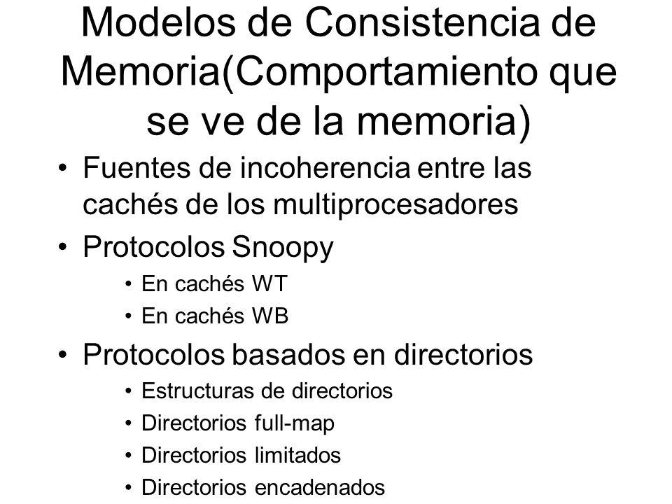 Modelos de Consistencia de Memoria(Comportamiento que se ve de la memoria)