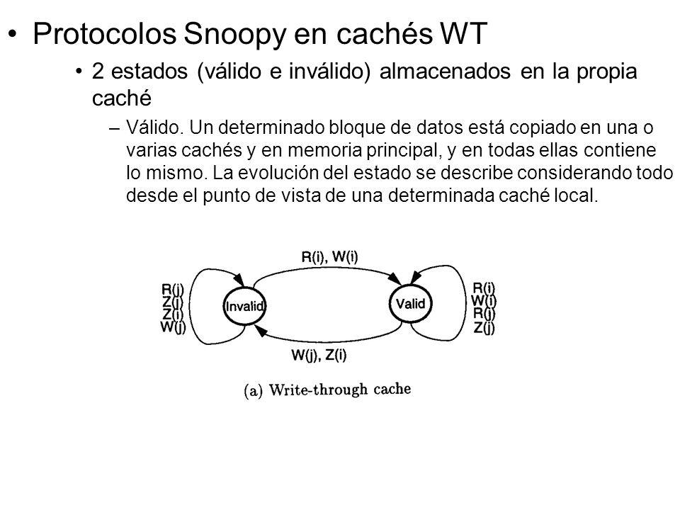 Protocolos Snoopy en cachés WT