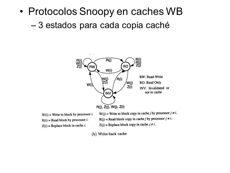 Protocolos Snoopy en caches WB