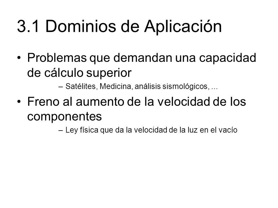 3.1 Dominios de Aplicación