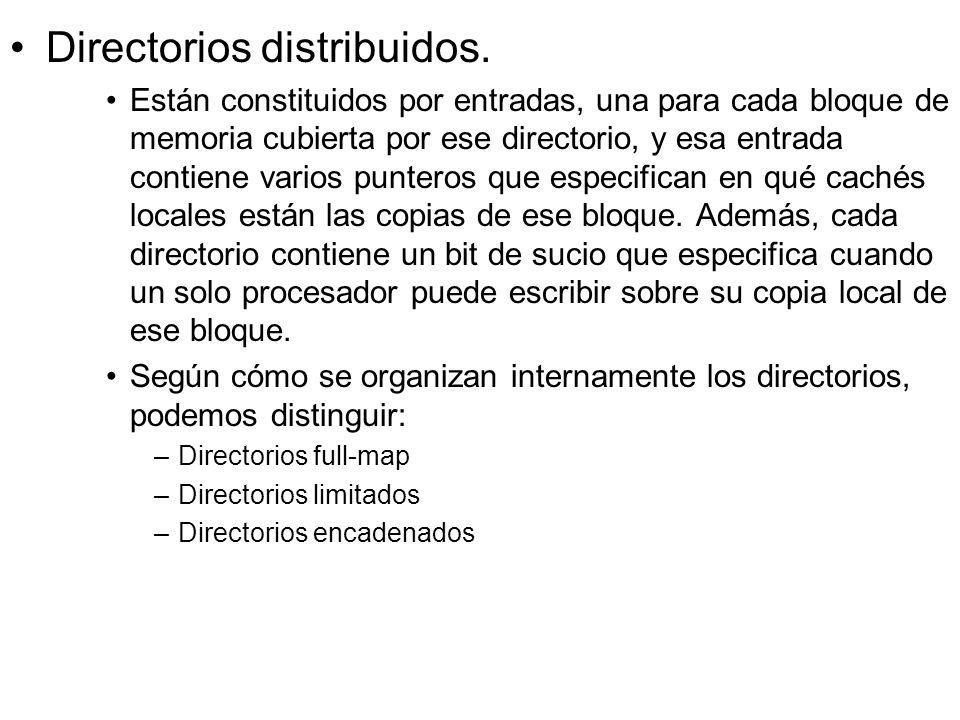 Directorios distribuidos.
