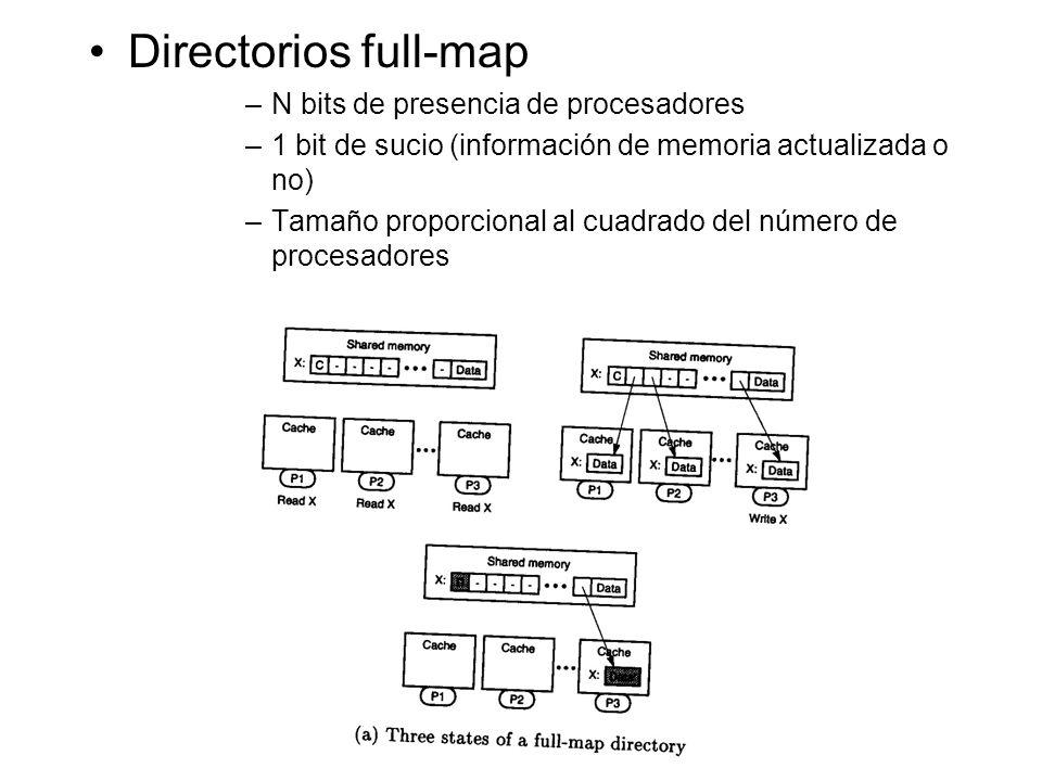 Directorios full-map N bits de presencia de procesadores