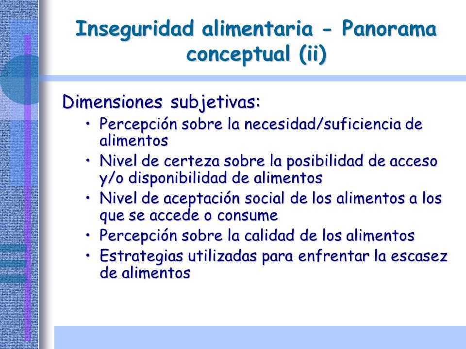 Inseguridad alimentaria - Panorama conceptual (ii)